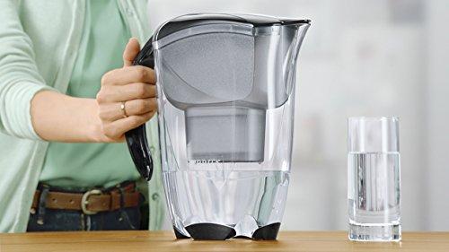 brita elemaris xl water filter jug black 3 cartridges starter pack london nutritionist. Black Bedroom Furniture Sets. Home Design Ideas